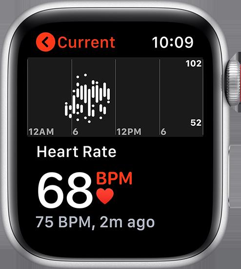 health-watch