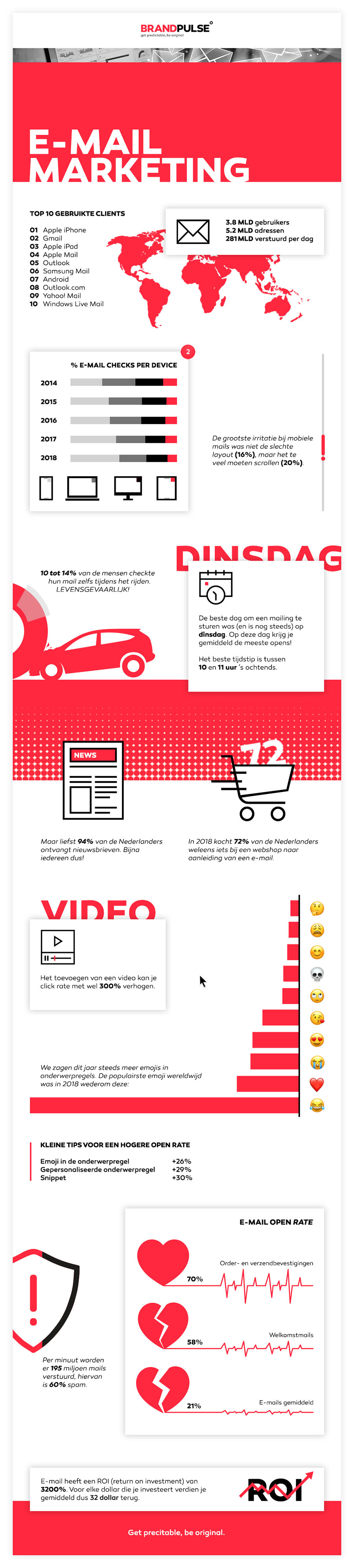 marketingpulse december infographic 02