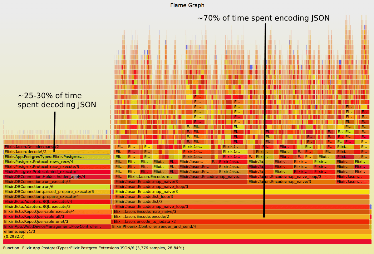 initial flamegraph (1)