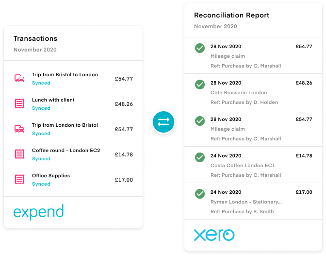 An interview with the CEO: Expend's integration with Xero Accounting Software