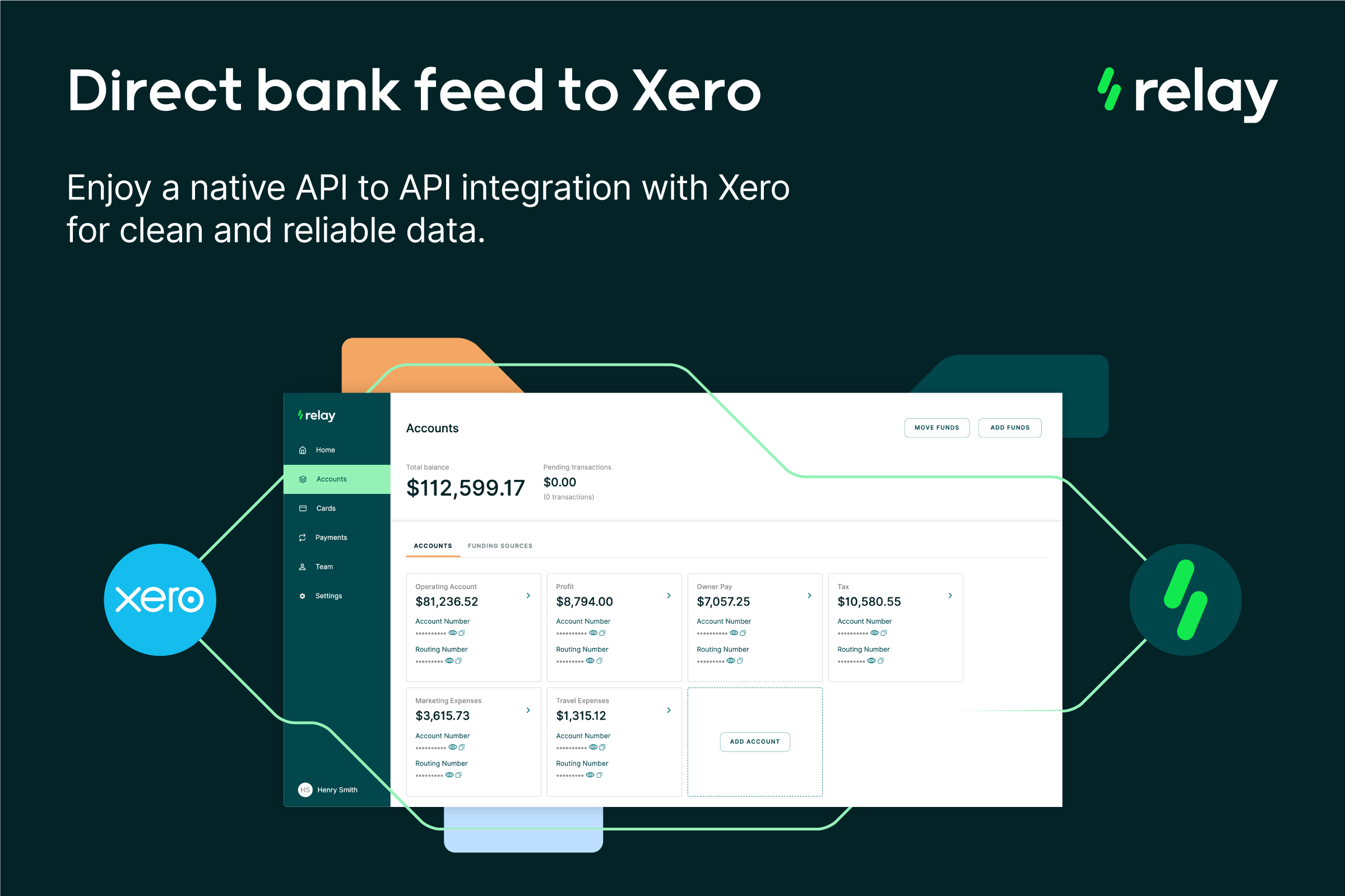 Relay Xero Integration