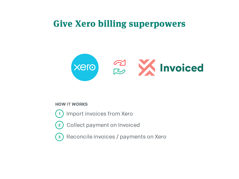 1 works with xero