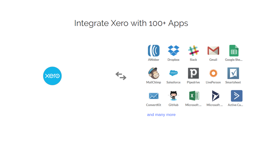 xero integration   Archita Sharma