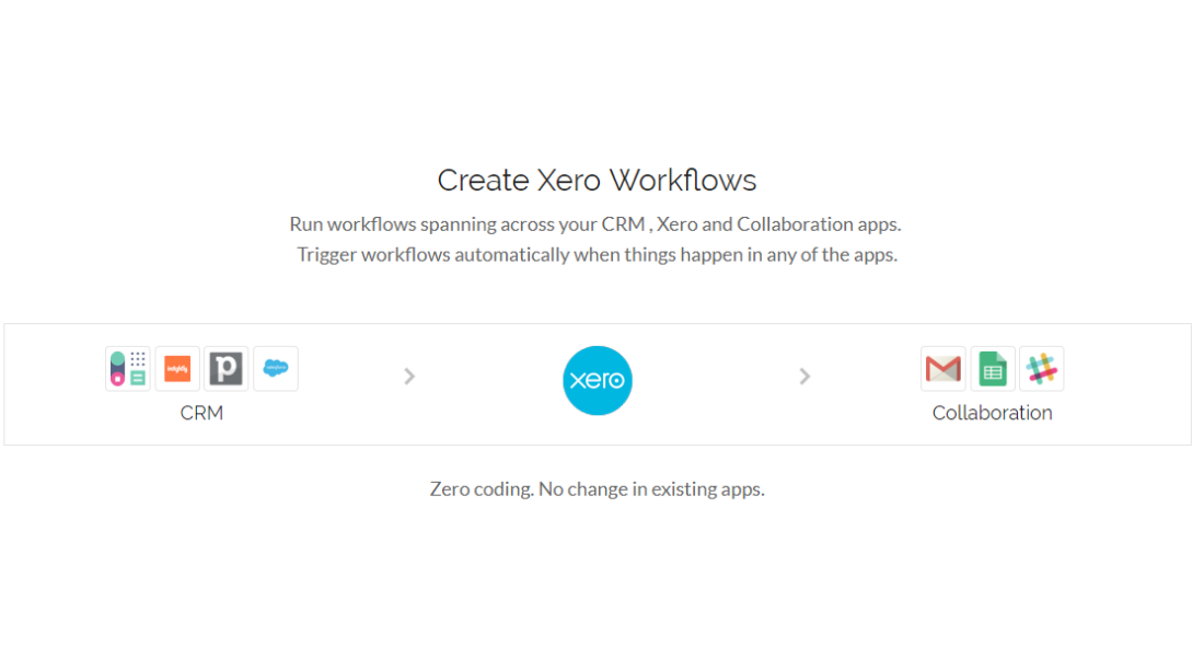 xero workflow   Archita Sharma