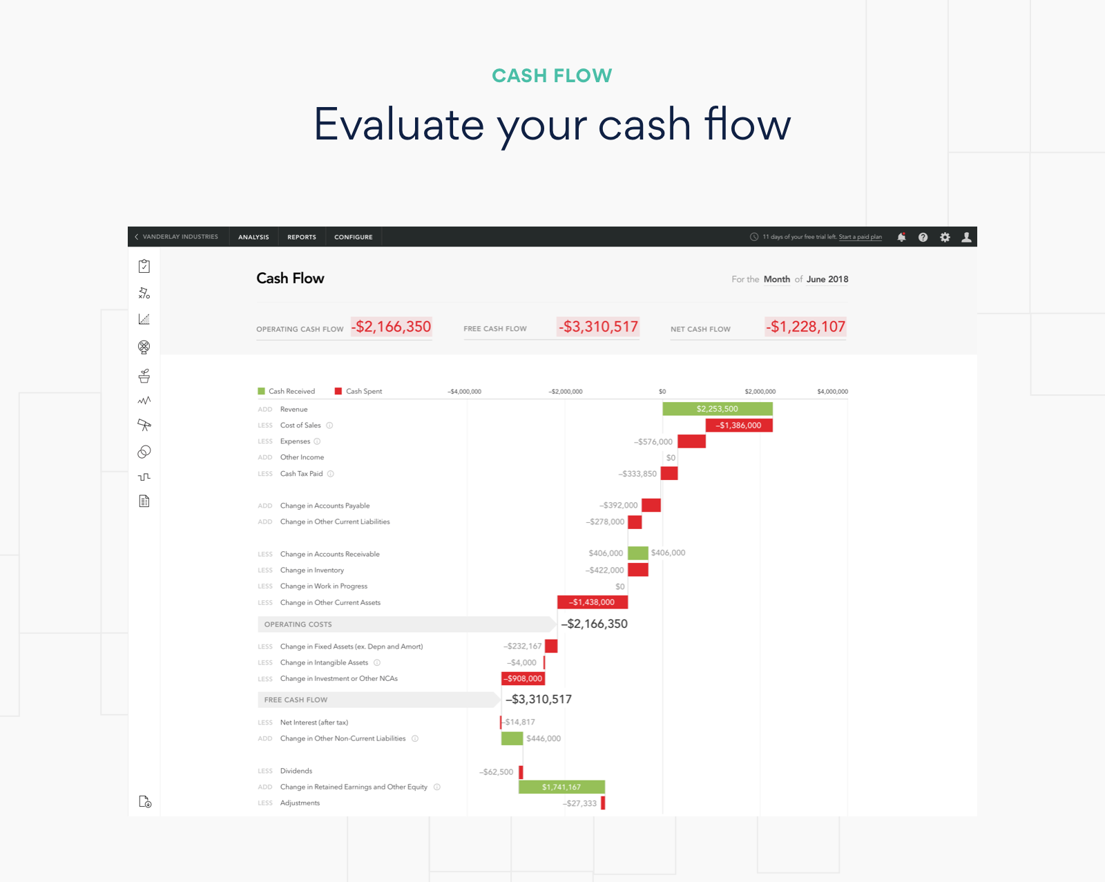 2  Fathom   Cash Flow
