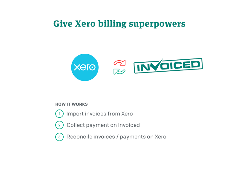 1 works with xero   Jared King