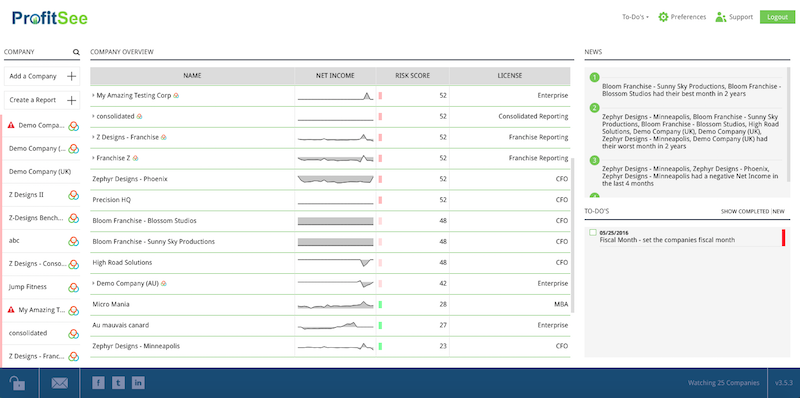 ProfitSee accountant dashboard   monitor all clients from one log in   Brooke Roberts