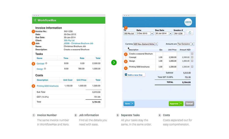 Workflowmax Xero App Marketplace Au