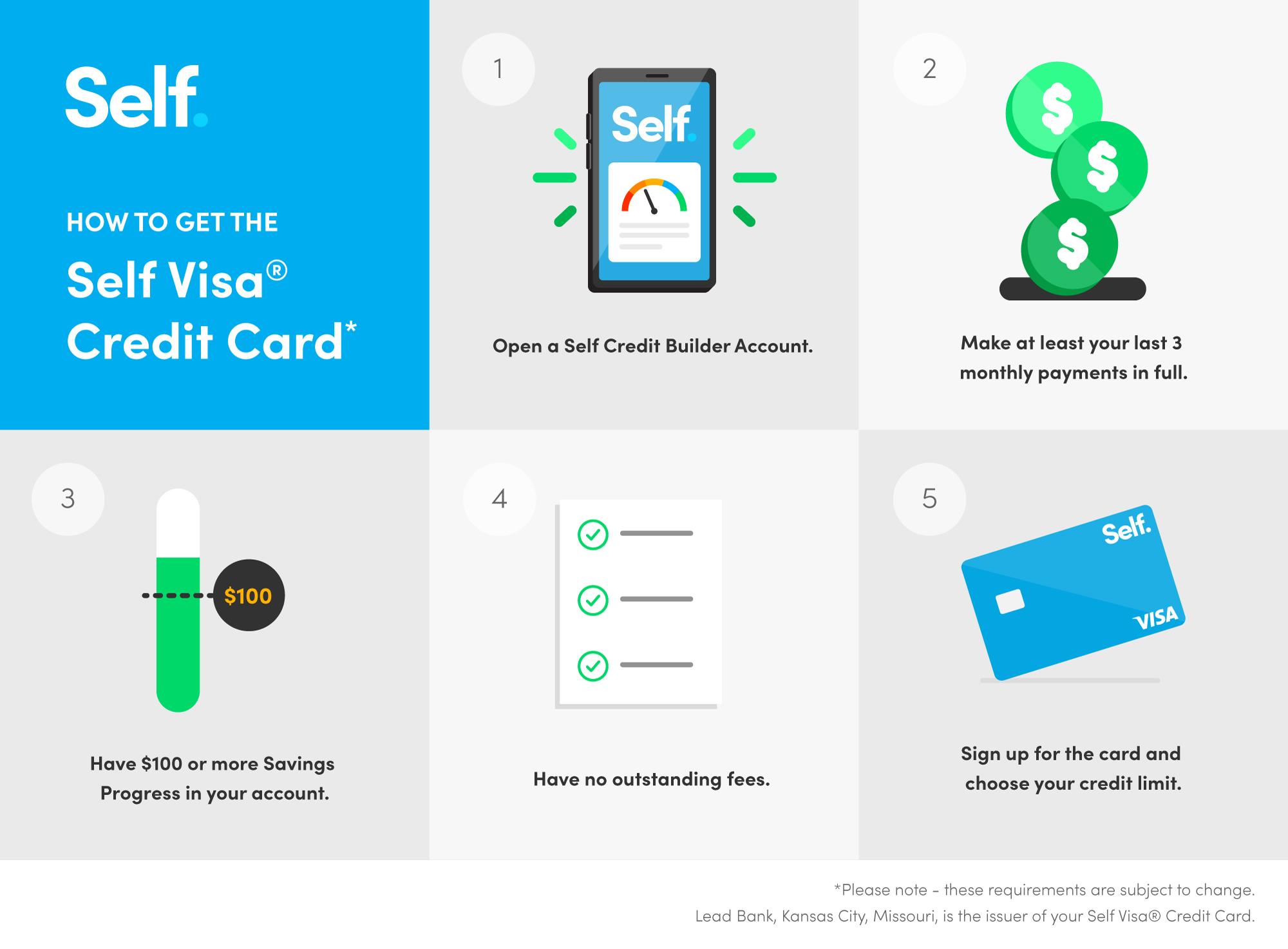 foto de The Self Visa® Credit Card: A Secured Credit Card Innovation