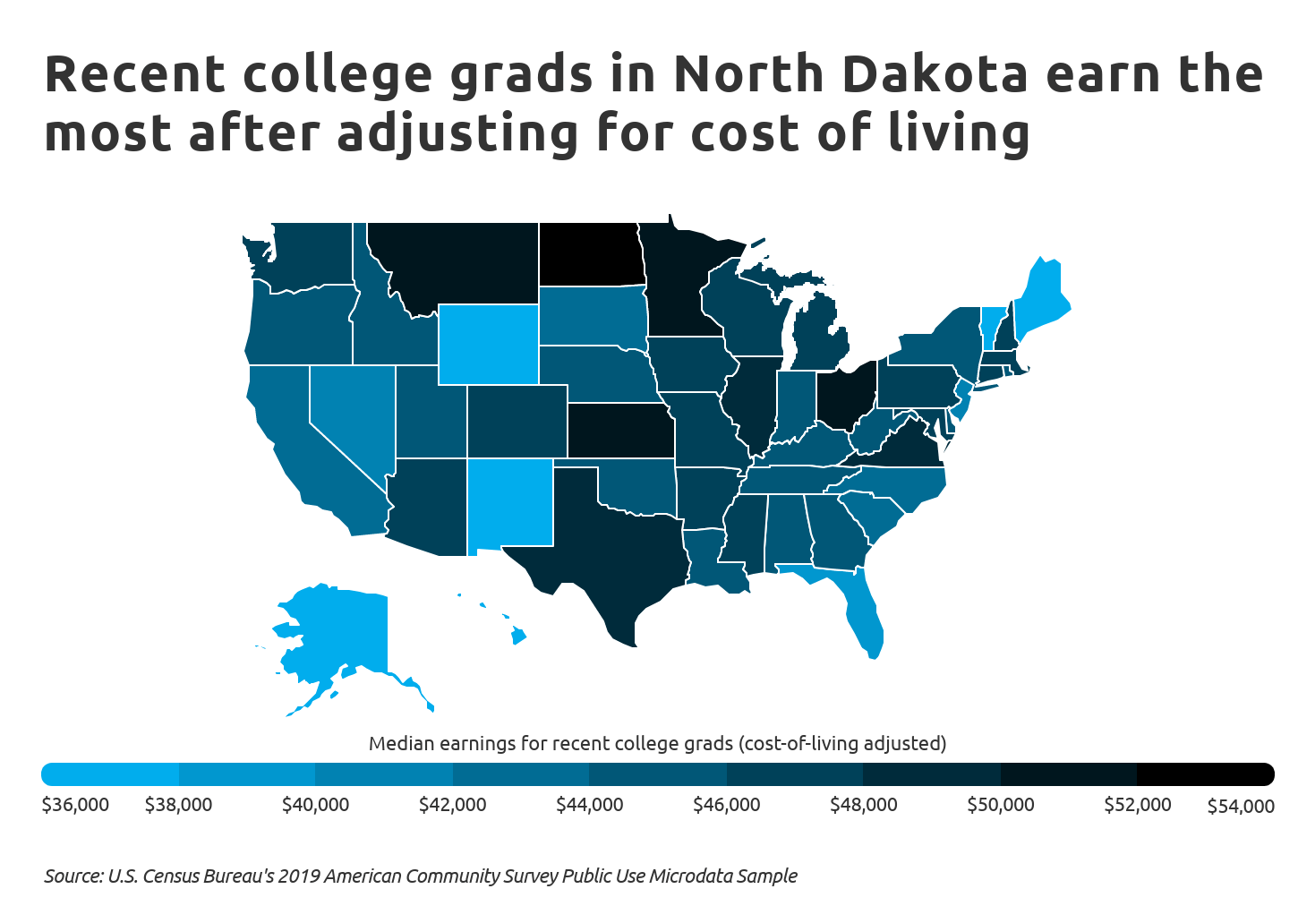 Chart3 Recent grads in ND earn the most after adjusting for cost of living