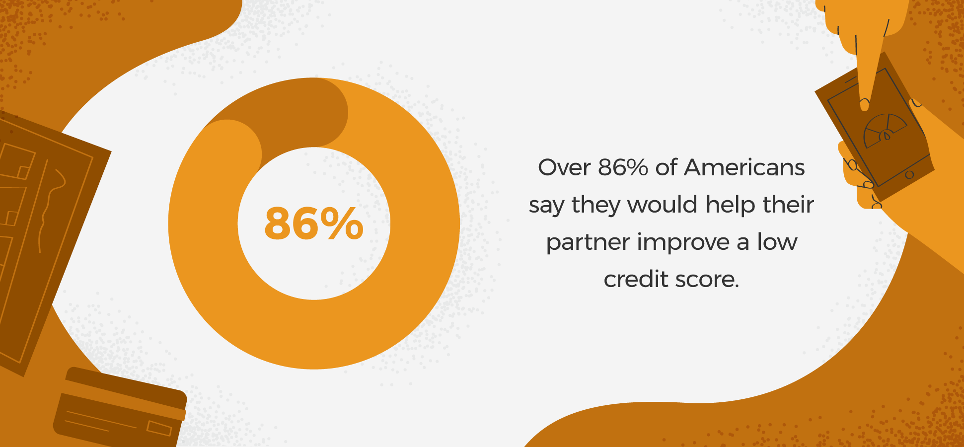 americans-would-help-their-partner-improve-credit-score-tiny