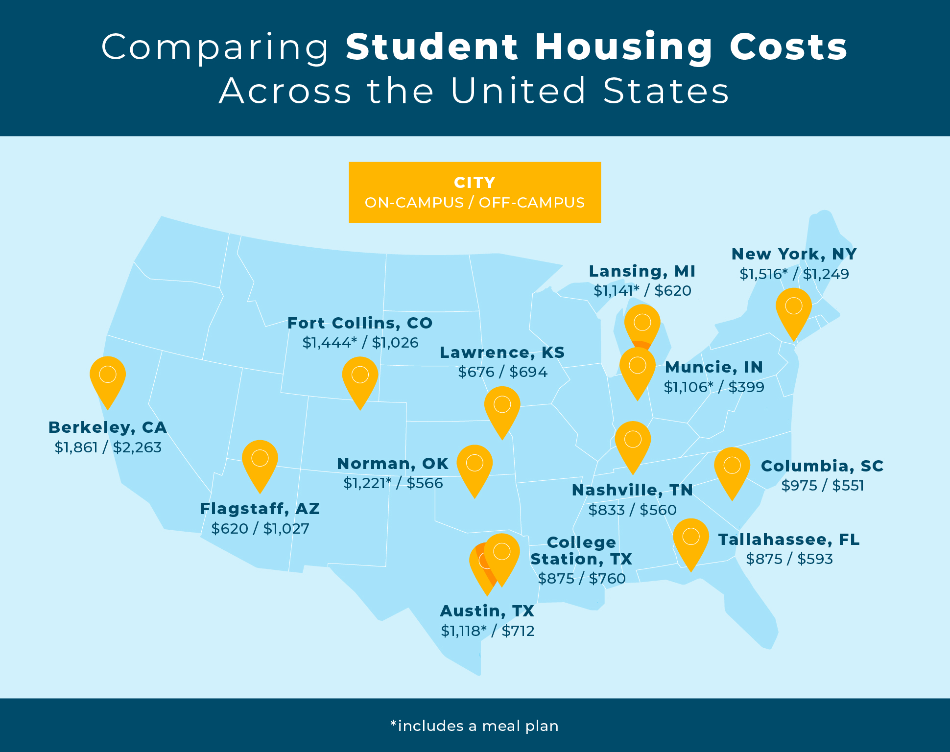 comparing-student-housing-costs-map