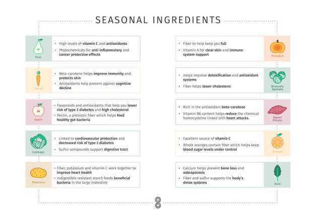 2-Week-Seasonal-Ingredients