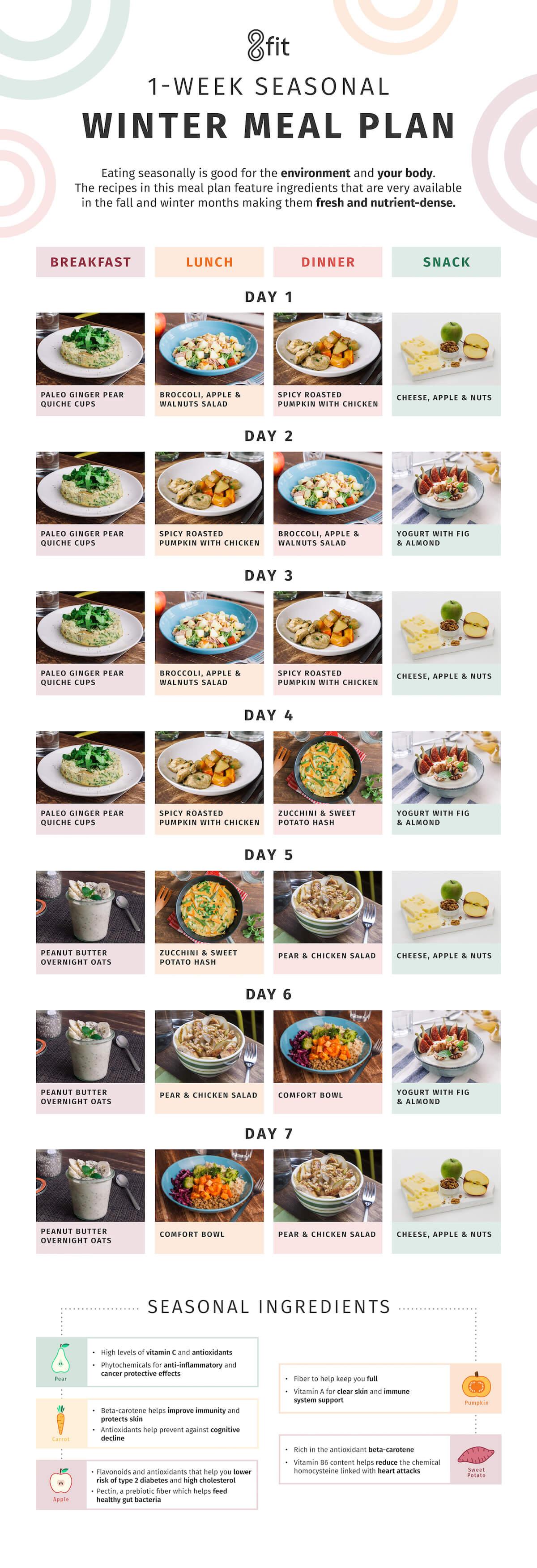 8 Week Healthy Dinner Meal Plan