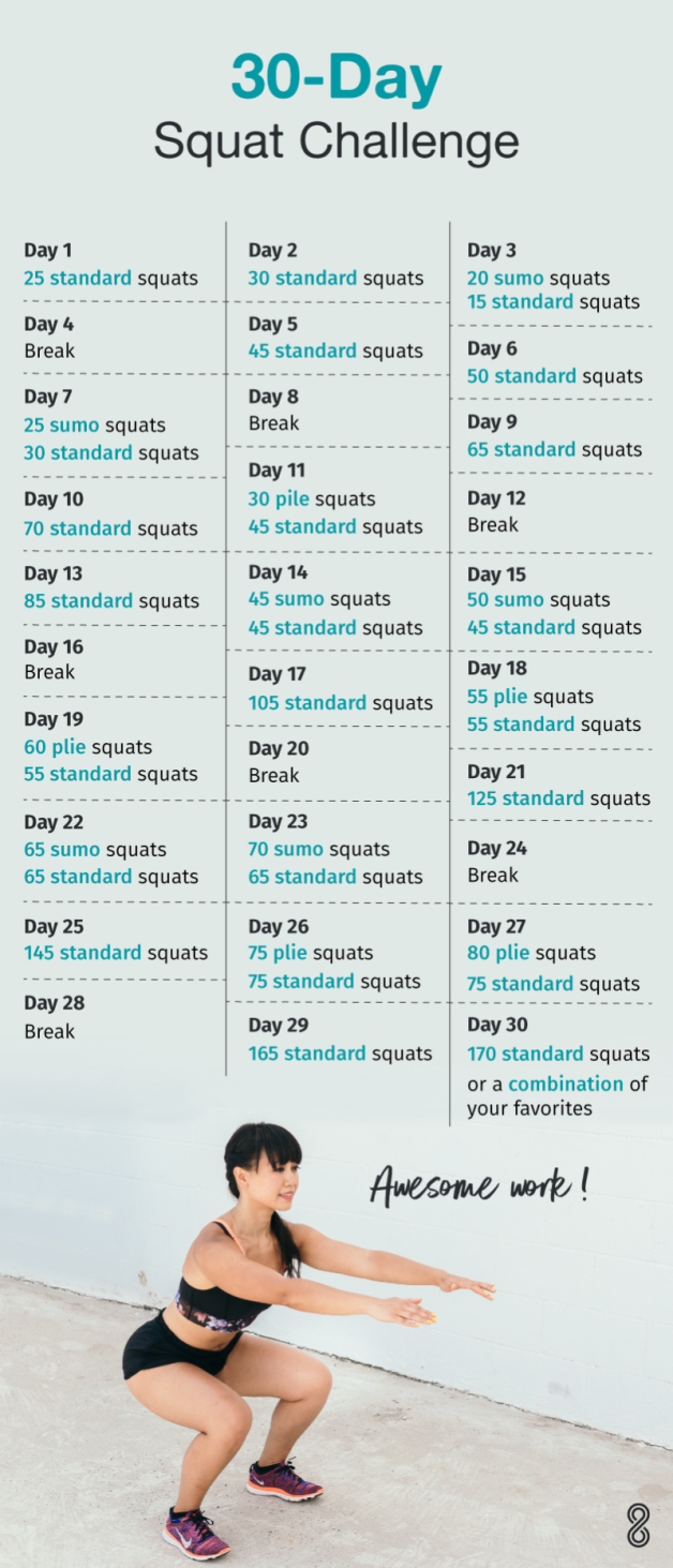 Squat It Like It's Hot: 30-Day Squat Challenge | 8fit