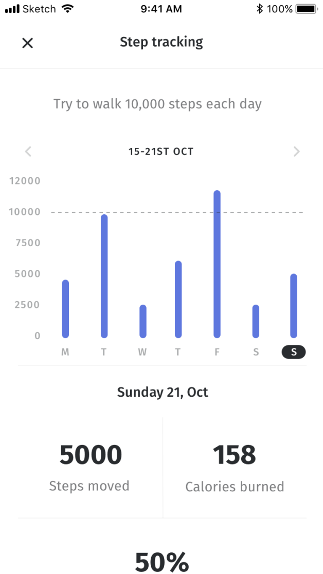 UI Step Tracking Profile