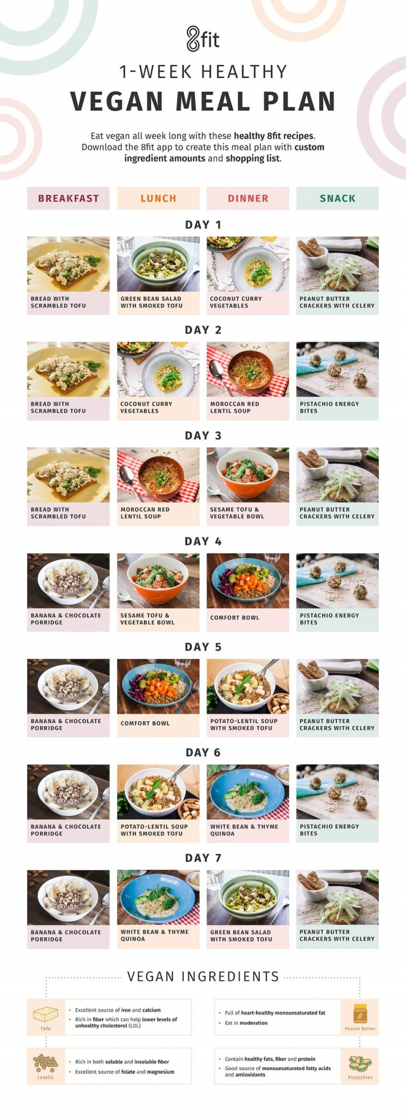 One And Two Week Vegan Meal Plans 8fit