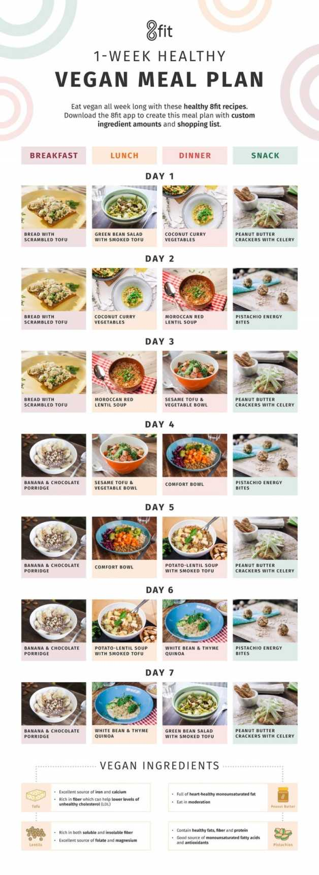 1-week-vegan-meal-plan-full