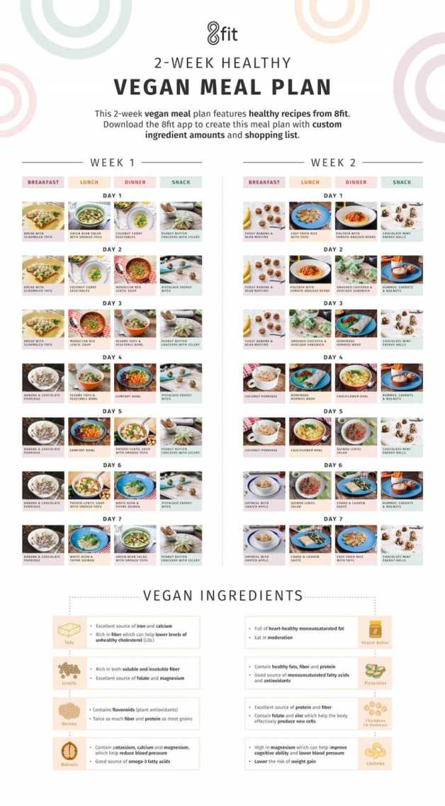 Vegan Meal Plan and Grocery List for Weight Loss | 8fit