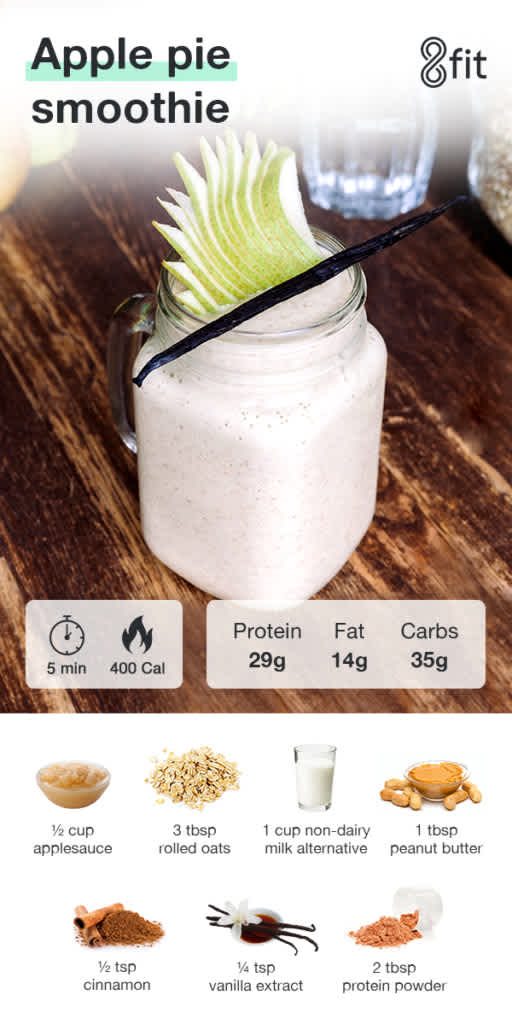 Apple pie smoothie graphic