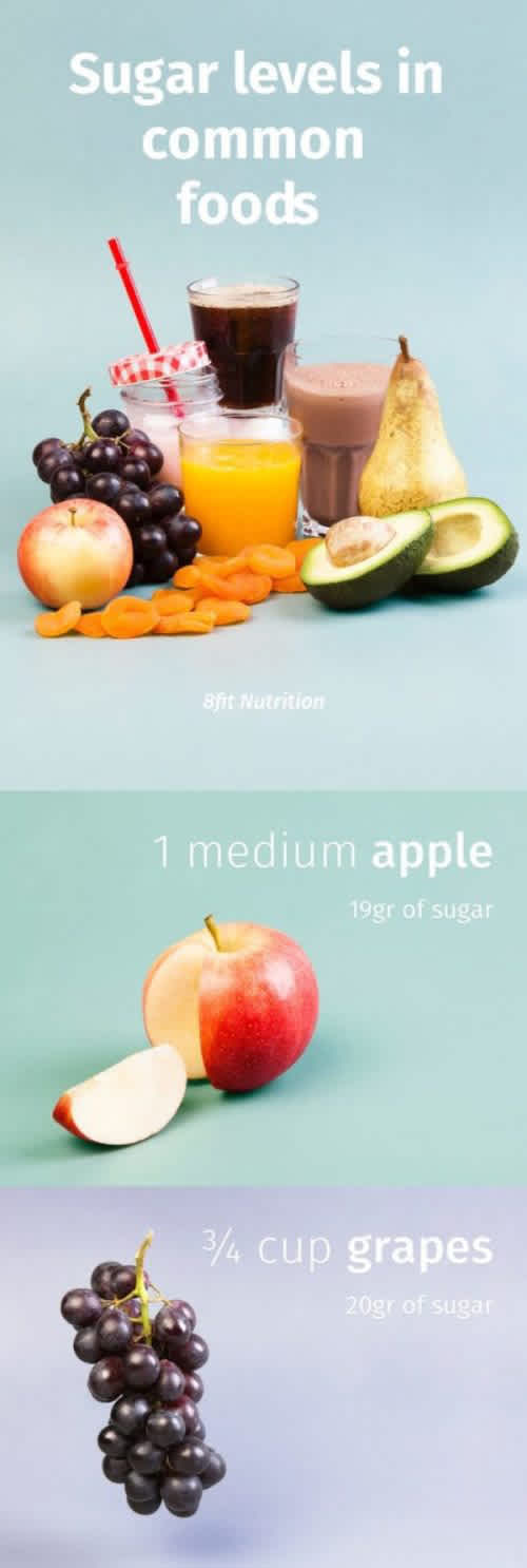 how-much-sugar-in-food-infographic 1