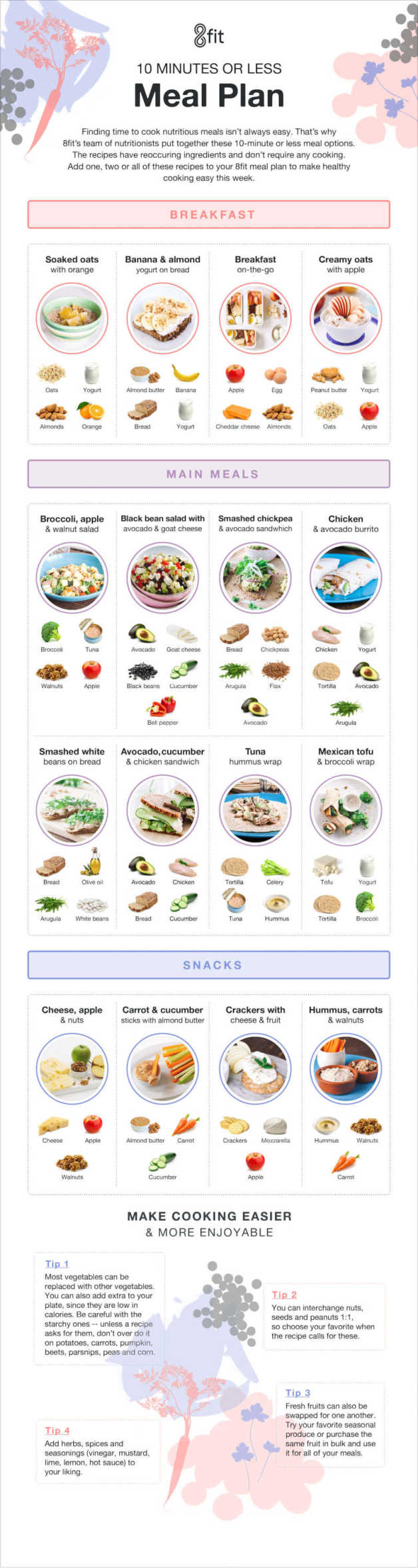 10 minutes or less meal plan infographic