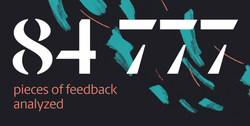 Illustrating saying 84,777 pieces of feedback analyzed