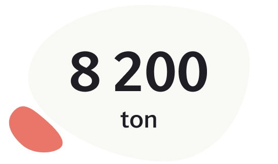 Statistik 8200 ton