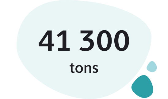 Stastitic 41,300 tons