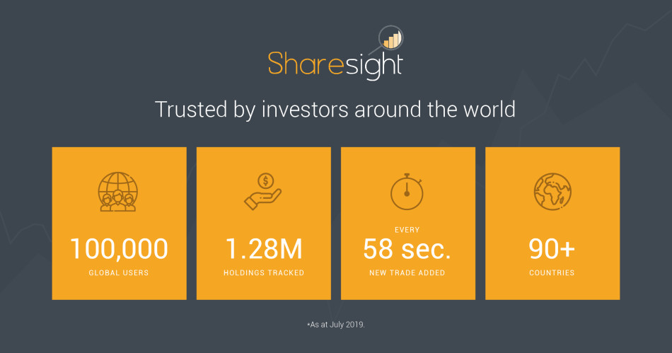 sharesight-100k-numbers