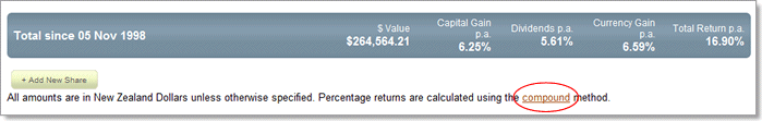 Calculating Share Returns