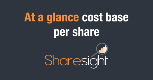 Featured Cost Base Per Share