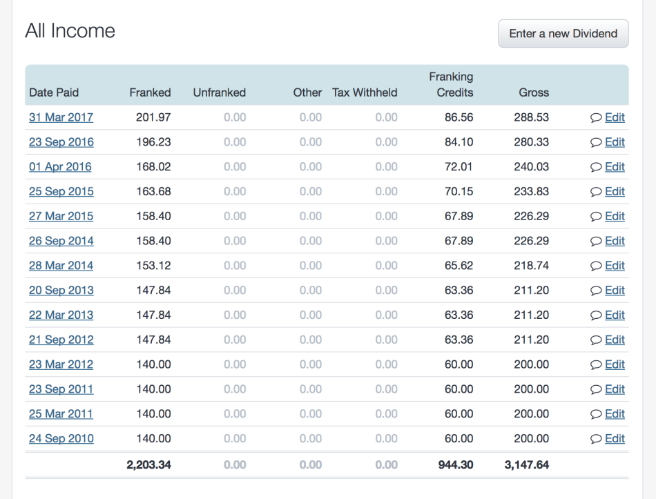 screenshot Dividend Tracking 3