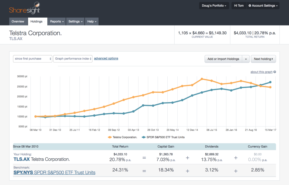 screenshot - Dividend Tracking 1