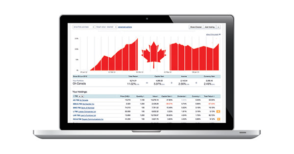 Sharesight Canada - featured