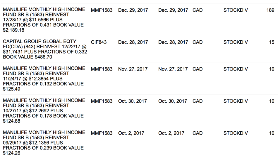 Scotiabank - dividends