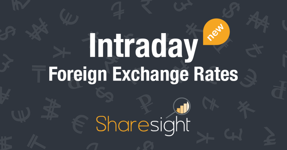 Featured Sharesight Intraday Foreign Exchange Rates 1