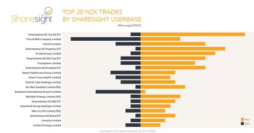 Top20 NZX.V2 (18)