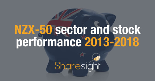 nzx-50 sector stock performance
