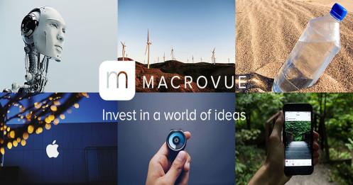 Macrovue Sharesight