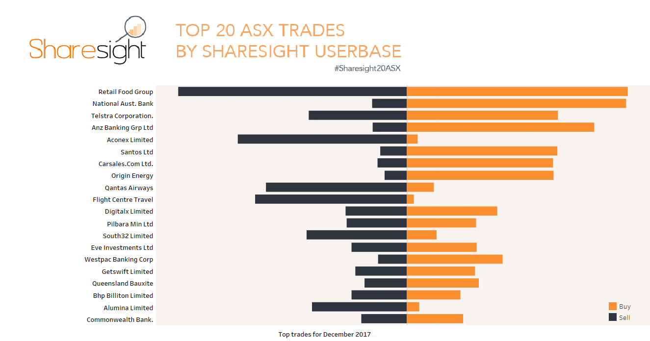 Tick traders binary option in australian
