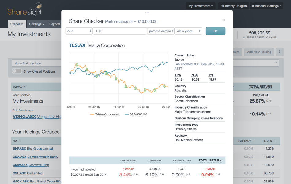 Sharesight Share Checker - Telstra 2019