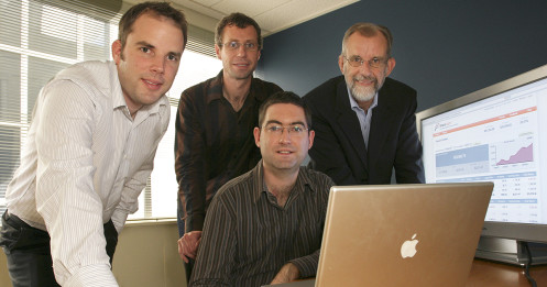 featured-sharesight-founders