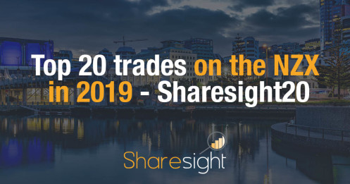 Top 20 trades on the NZX in 2019 - Sharesight20