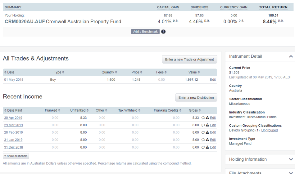 unlisted property fund distributions