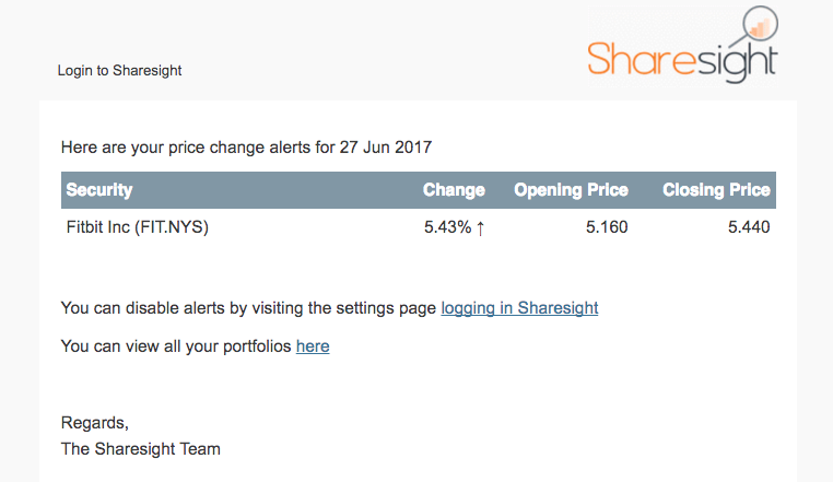 screenshot_email-price-alert