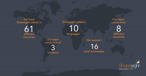 Sharesight - global fintech