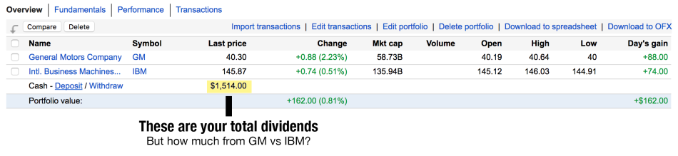 Google Finance - Total Dividends