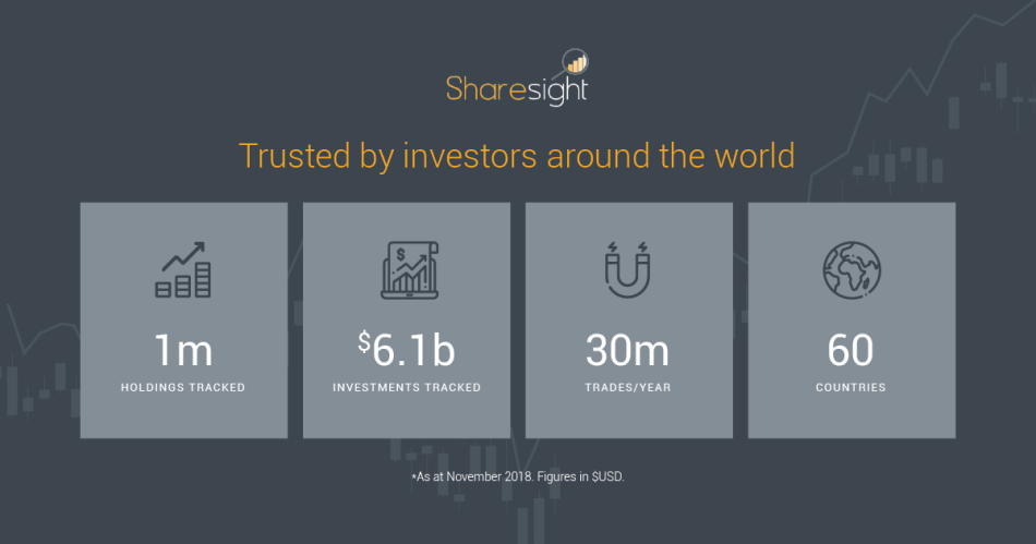sharesight now tracks over 1 million investments sharesight