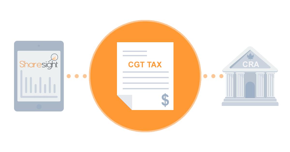 Capital Tax On Home Sale Canada